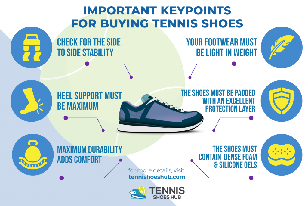 tennis shoes buying guide infographic