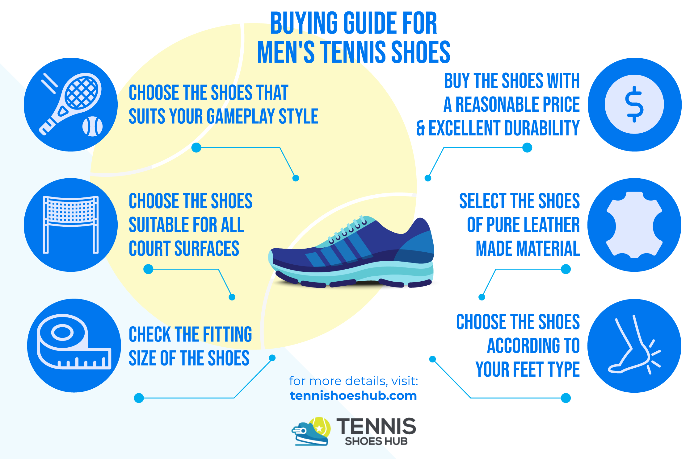 Buying Guide for mens tennis shoes