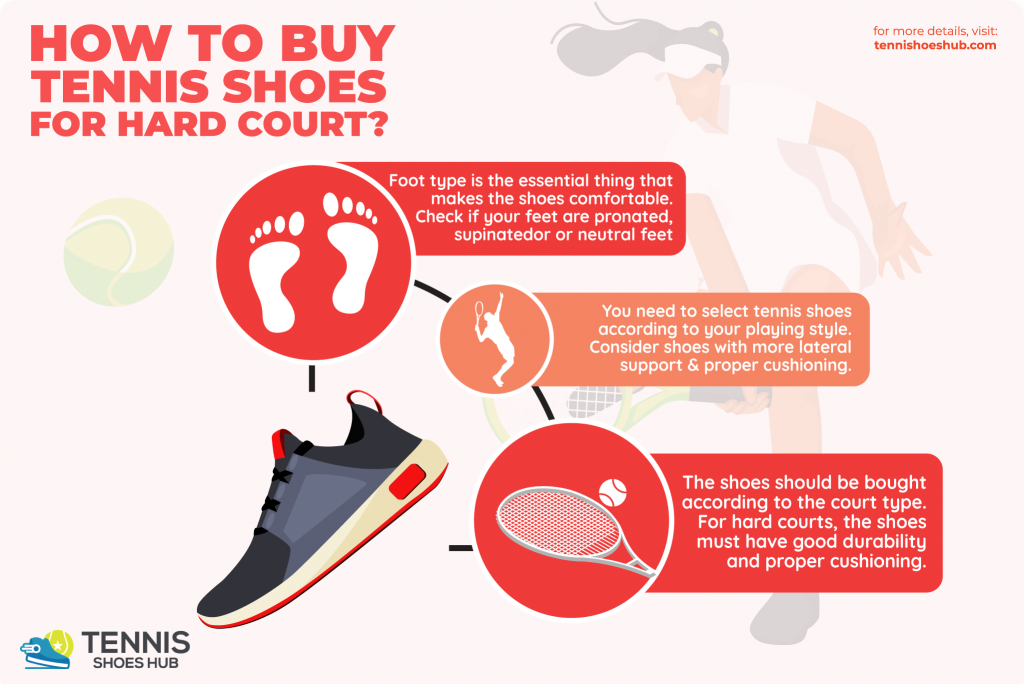 How To Buy Tennis Shoes for hard court