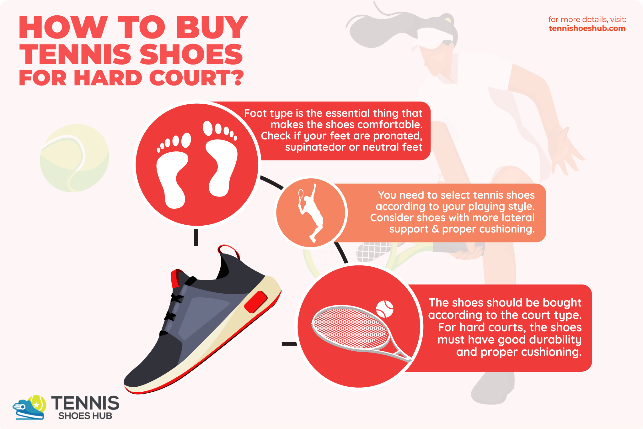 How To Buy Tennis Shoes?