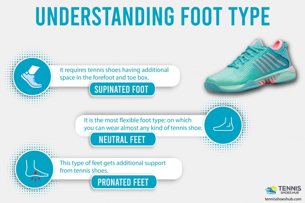 The Anatomy of Tennis Shoes Explained