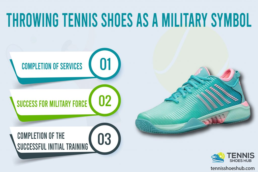 Throwing tennis shoes as a military symbol