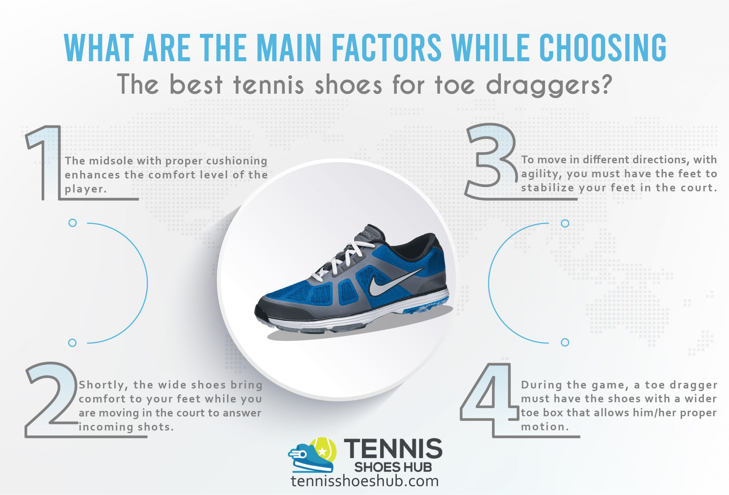 Buying For Best Tennis Shoes For Toe Draggers