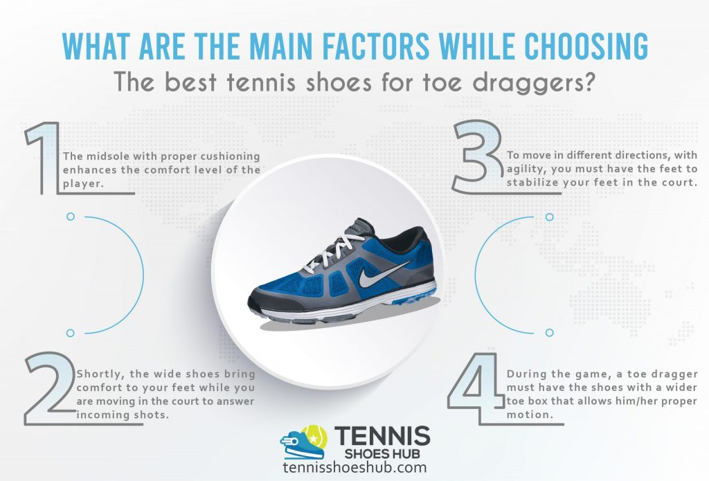 What are the main factors while choosing the best tennis shoes for toe draggers?