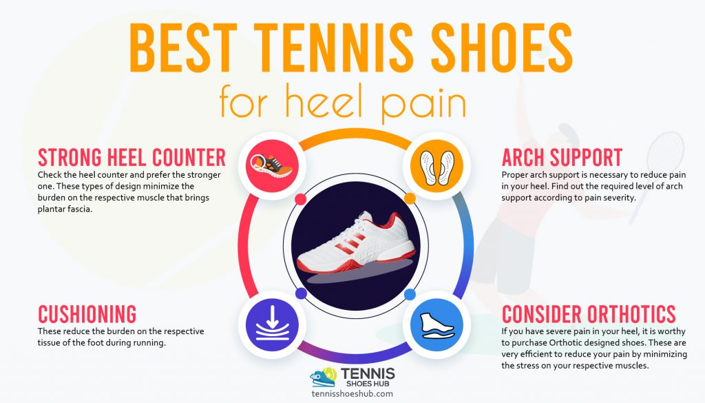 What Should You Look For The Best Tennis Shoes For Heel Pain?
